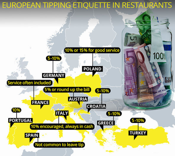 欧洲不同国家旅游小费怎么给